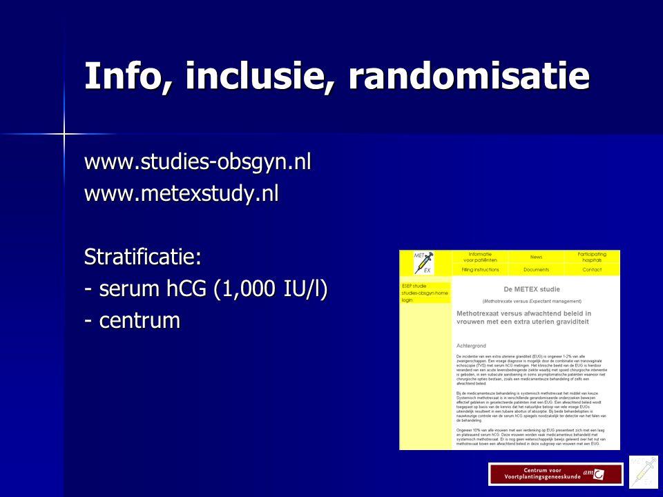 Info, inclusie, randomisatie www.studies-obsgyn.nlwww.metexstudy.nlStratificatie: - serum hCG (1,000 IU/l) - centrum