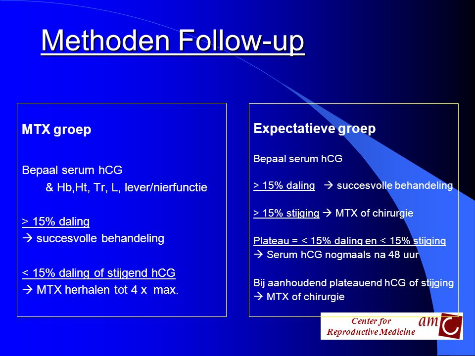 Center for Reproductive Medicine Methoden Follow-up MTX groep Bepaal serum hCG & Hb,Ht, Tr, L, lever/nierfunctie > 15% daling  succesvolle behandeling < 15% daling of stijgend hCG  MTX herhalen tot 4 x max.
