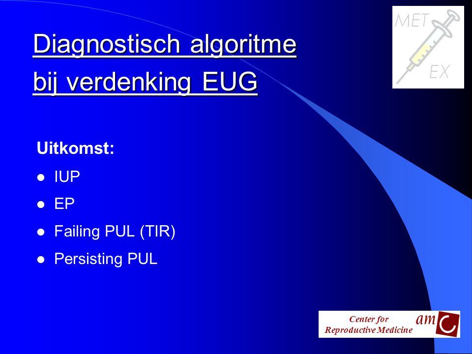 Center for Reproductive Medicine Uitkomst: l IUP l EP l Failing PUL (TIR) l Persisting PUL Diagnostisch algoritme bij verdenking EUG