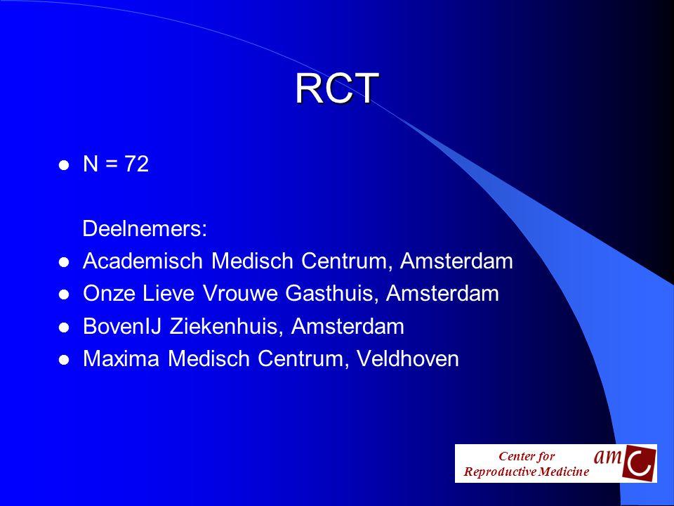 Center for Reproductive Medicine RCT l N = 72 Deelnemers: l Academisch Medisch Centrum, Amsterdam l Onze Lieve Vrouwe Gasthuis, Amsterdam l BovenIJ Zi