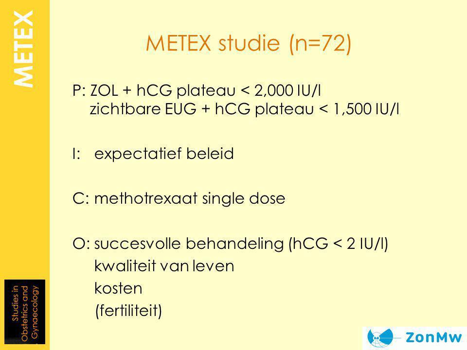 METEX studie (n=72) P: ZOL + hCG plateau < 2,000 IU/l zichtbare EUG + hCG plateau < 1,500 IU/l I: expectatief beleid C: methotrexaat single dose O: su