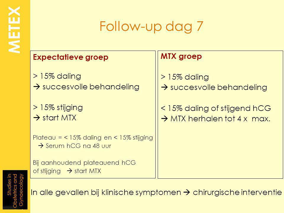 Expectatieve groep > 15% daling  succesvolle behandeling > 15% stijging  start MTX Plateau = < 15% daling en < 15% stijging  Serum hCG na 48 uur Bij aanhoudend plateauend hCG of stijging  start MTX In alle gevallen bij klinische symptomen  chirurgische interventie Follow-up dag 7 MTX groep > 15% daling  succesvolle behandeling < 15% daling of stijgend hCG  MTX herhalen tot 4 x max.