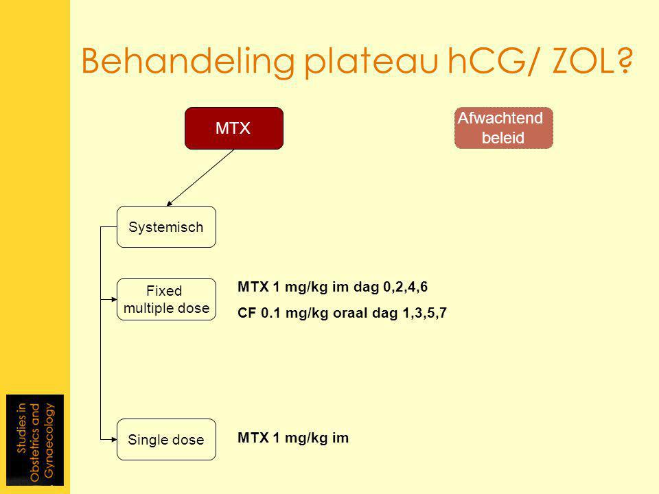 Afwachtend beleid MTX Fixed multiple dose Single dose Systemisch Behandeling plateau hCG/ ZOL? MTX 1 mg/kg im dag 0,2,4,6 CF 0.1 mg/kg oraal dag 1,3,5