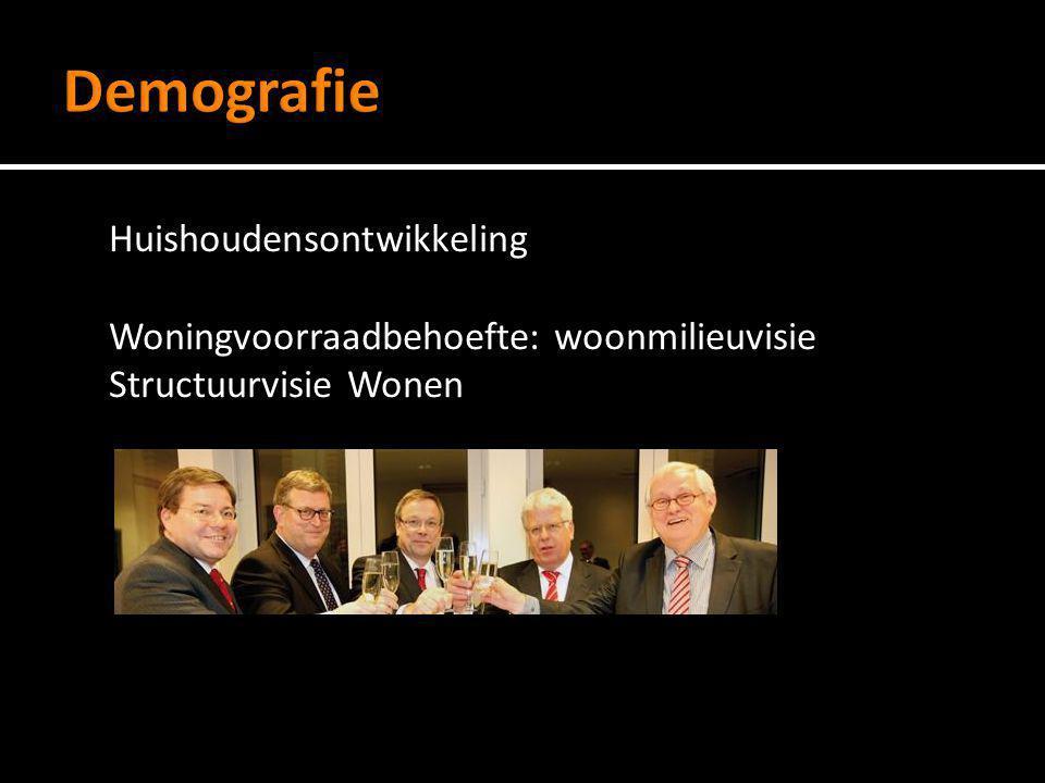 Huishoudensontwikkeling Woningvoorraadbehoefte: woonmilieuvisie Structuurvisie Wonen