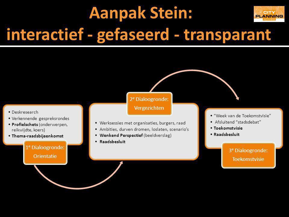 Aanpak Stein: interactief - gefaseerd - transparant Deskresearch Verkennende gespreksrondes Profielschets (onderwerpen, reikwijdte, koers) Thema-raads