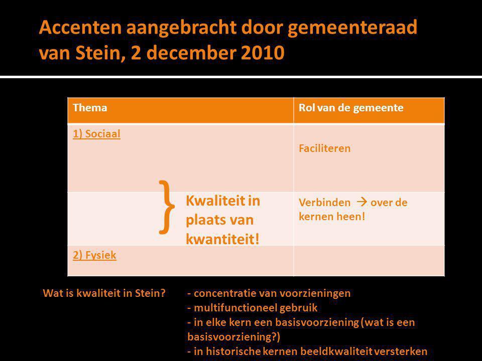 Accenten aangebracht door gemeenteraad van Stein, 2 december 2010 ThemaRol van de gemeente 1) Sociaal Faciliteren Verbinden  over de kernen heen! 2)