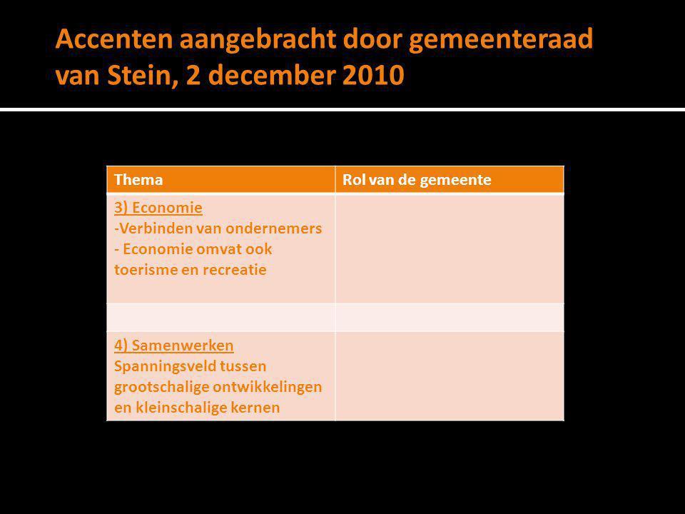 Accenten aangebracht door gemeenteraad van Stein, 2 december 2010 ThemaRol van de gemeente 3) Economie -Verbinden van ondernemers - Economie omvat ook