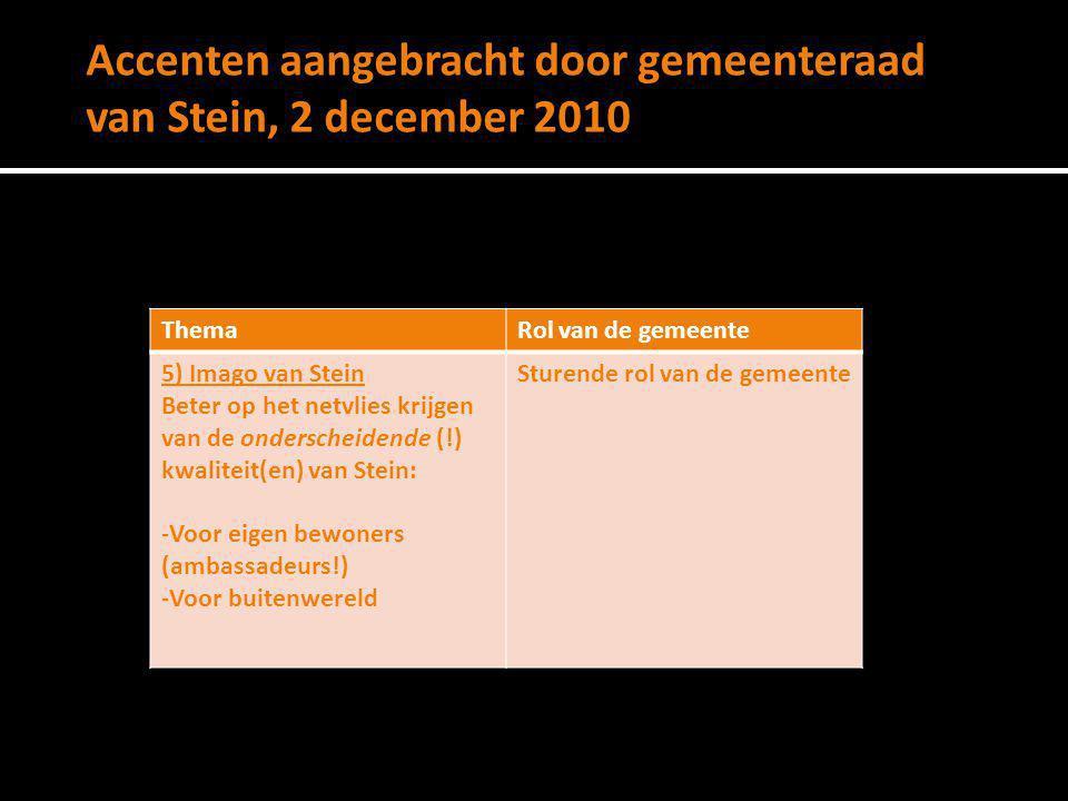 Accenten aangebracht door gemeenteraad van Stein, 2 december 2010 ThemaRol van de gemeente 5) Imago van Stein Beter op het netvlies krijgen van de ond