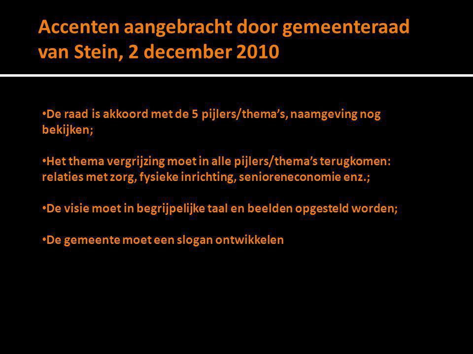 Accenten aangebracht door gemeenteraad van Stein, 2 december 2010 De raad is akkoord met de 5 pijlers/thema's, naamgeving nog bekijken; Het thema verg