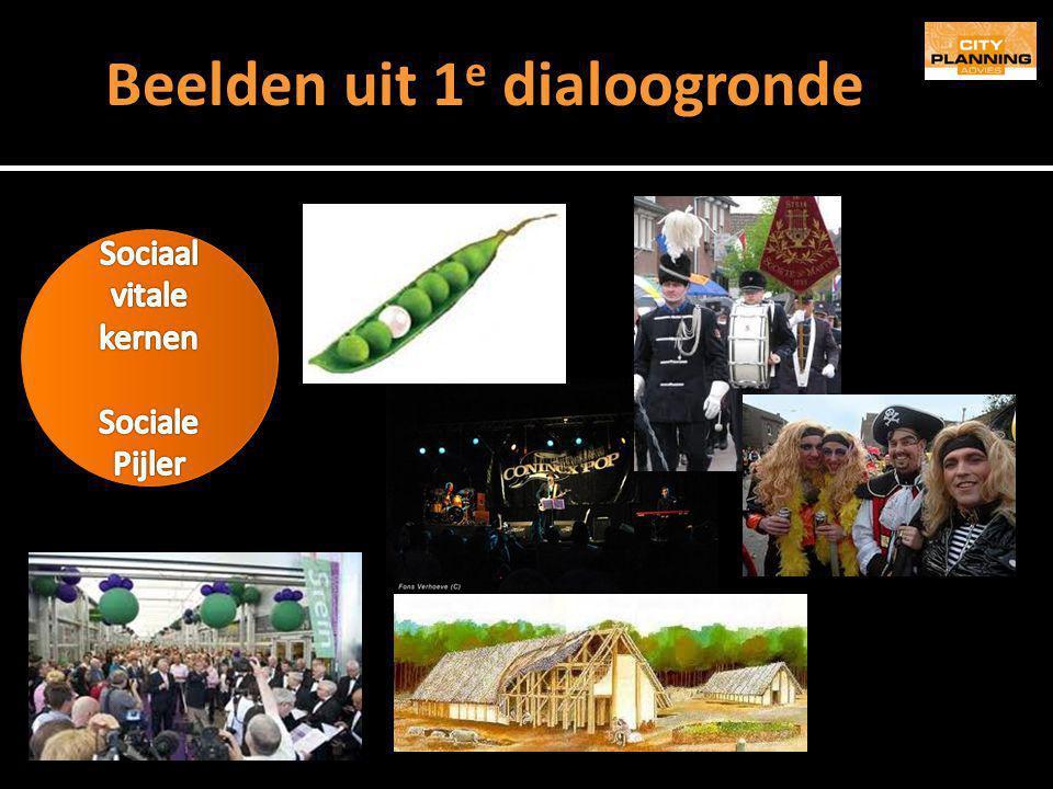 Beelden uit 1 e dialoogronde