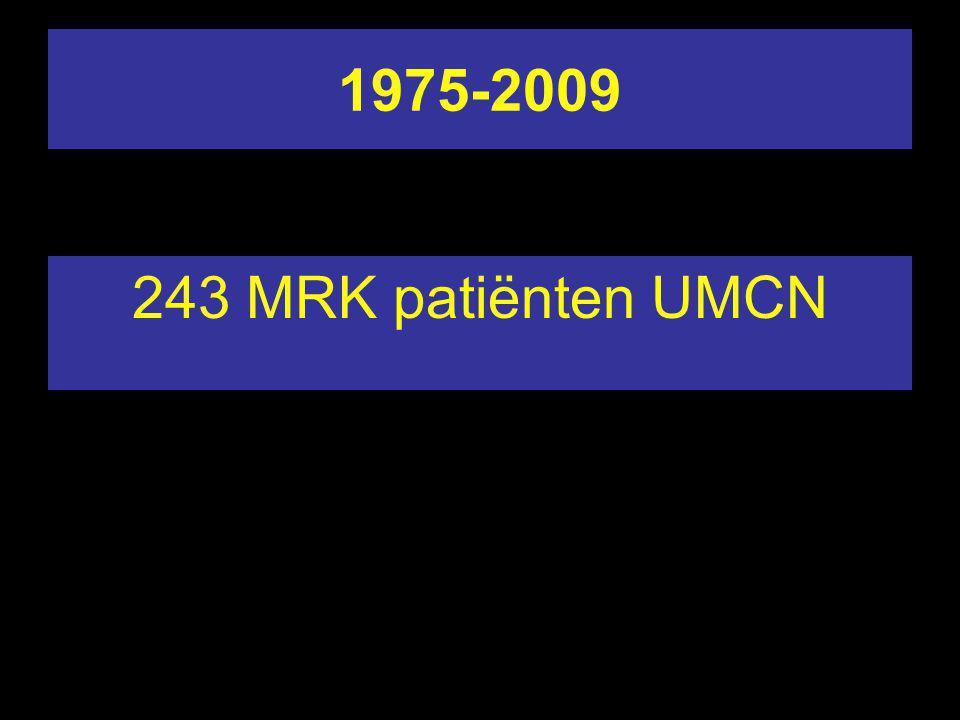 Mayer 1829 Rokitansky 1838 Küster 1910 Hauser 1961