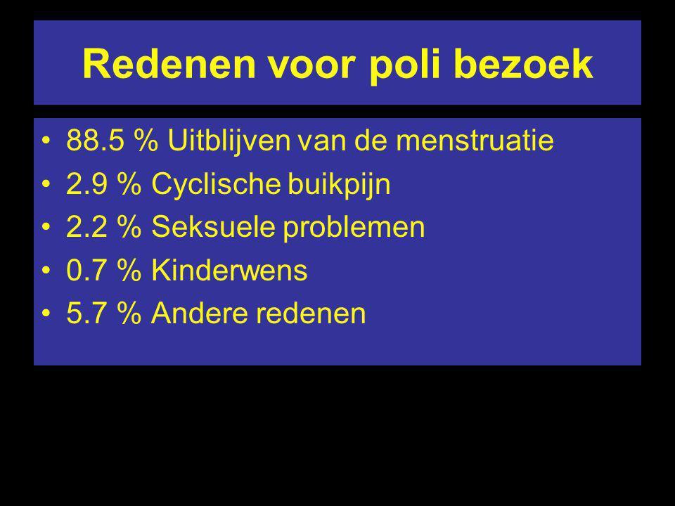 Redenen voor poli bezoek 88.5 % Uitblijven van de menstruatie 2.9 % Cyclische buikpijn 2.2 % Seksuele problemen 0.7 % Kinderwens 5.7 % Andere redenen