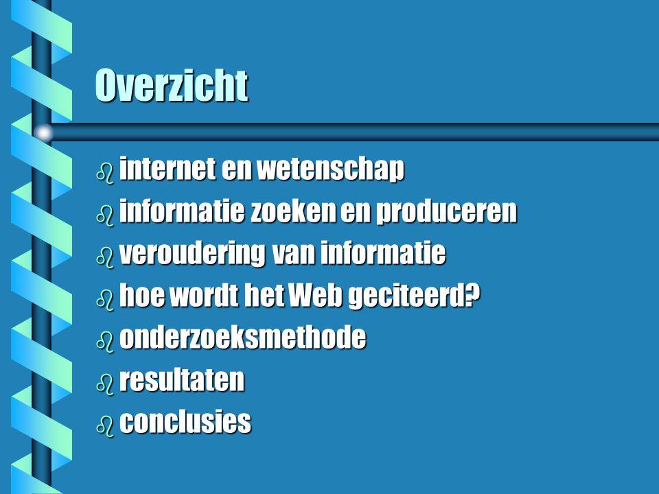 Overzicht b internet en wetenschap b informatie zoeken en produceren b veroudering van informatie b hoe wordt het Web geciteerd.