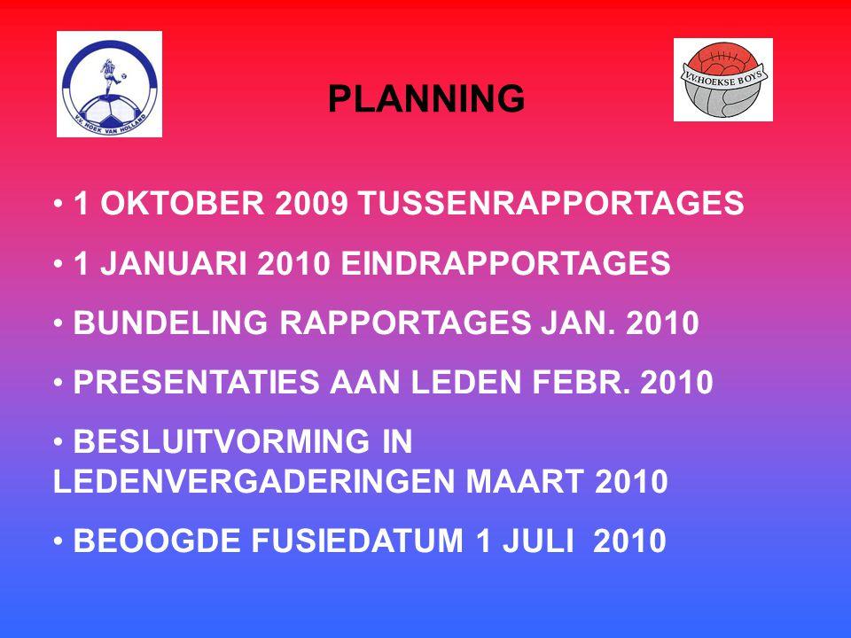 1 OKTOBER 2009 TUSSENRAPPORTAGES 1 JANUARI 2010 EINDRAPPORTAGES BUNDELING RAPPORTAGES JAN.