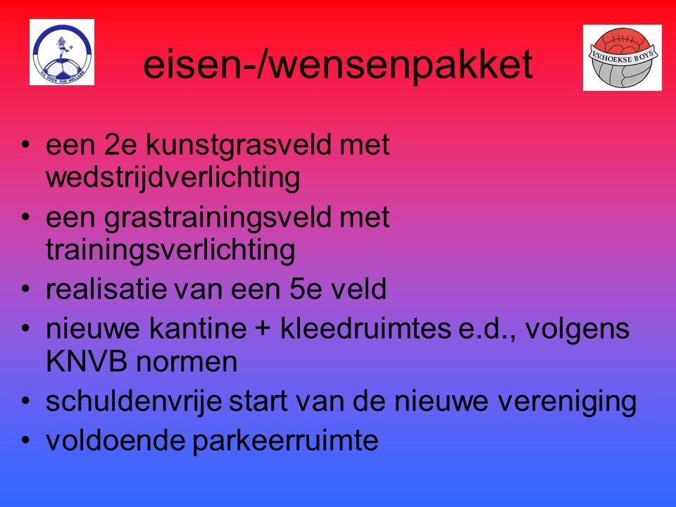 Senioren Henk Boon Ed van Dijk Marcel Jansen John van den Bos