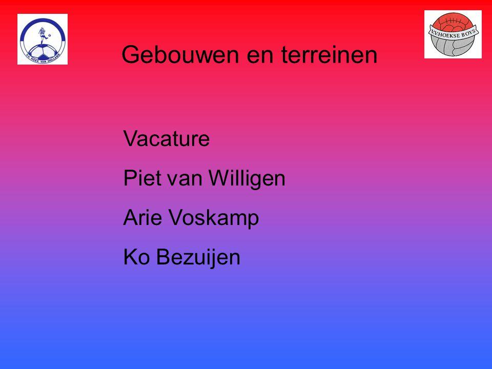 Gebouwen en terreinen Vacature Piet van Willigen Arie Voskamp Ko Bezuijen
