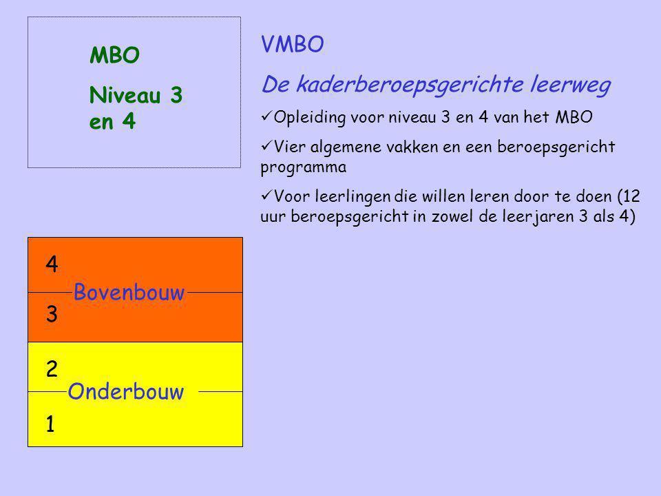 VMBO De kaderberoepsgerichte leerweg Opleiding voor niveau 3 en 4 van het MBO Vier algemene vakken en een beroepsgericht programma Voor leerlingen die willen leren door te doen (12 uur beroepsgericht in zowel de leerjaren 3 als 4) MBO Niveau 3 en 4 Onderbouw 2 1 Bovenbouw 4 3