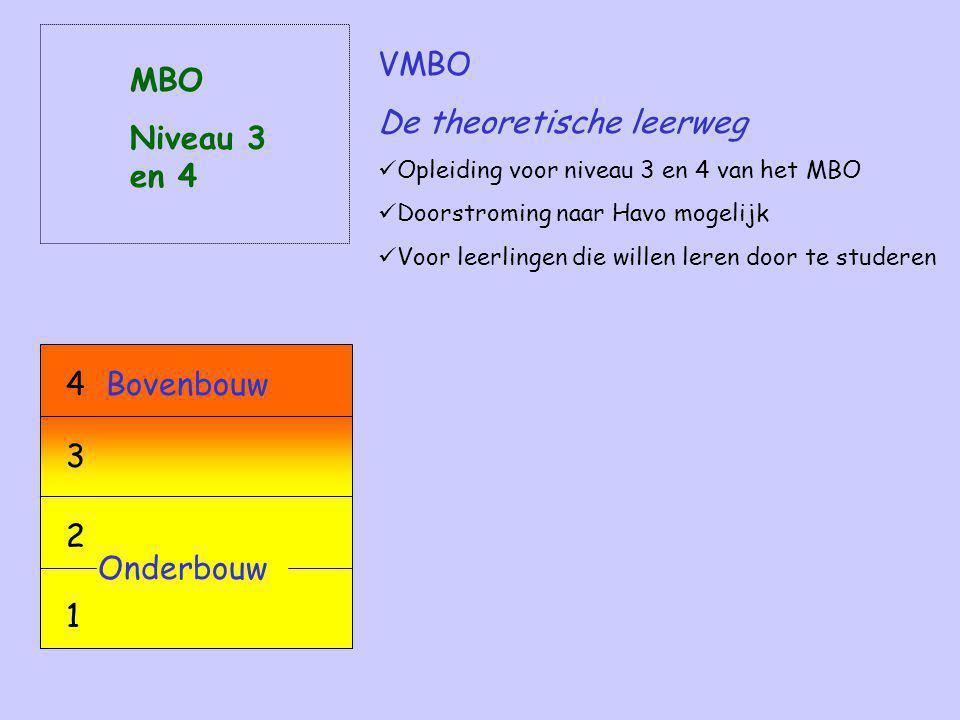VMBO De theoretische leerweg Opleiding voor niveau 3 en 4 van het MBO Doorstroming naar Havo mogelijk Voor leerlingen die willen leren door te studeren MBO Niveau 3 en 4 Onderbouw 2 1 Bovenbouw4 3