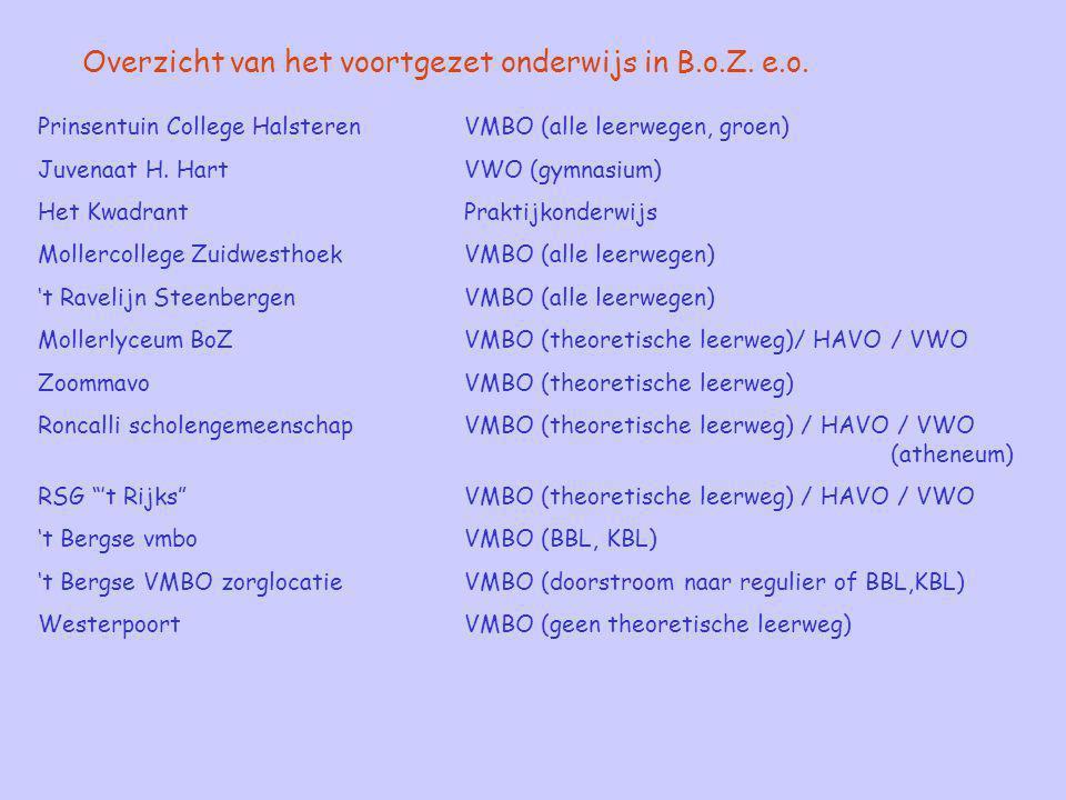 Overzicht van het voortgezet onderwijs in B.o.Z.e.o.