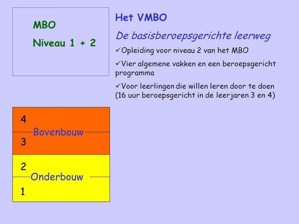 Het VMBO De basisberoepsgerichte leerweg Opleiding voor niveau 2 van het MBO Vier algemene vakken en een beroepsgericht programma Voor leerlingen die willen leren door te doen (16 uur beroepsgericht in de leerjaren 3 en 4) MBO Niveau 1 + 2 Onderbouw 2 1 Bovenbouw 4 3