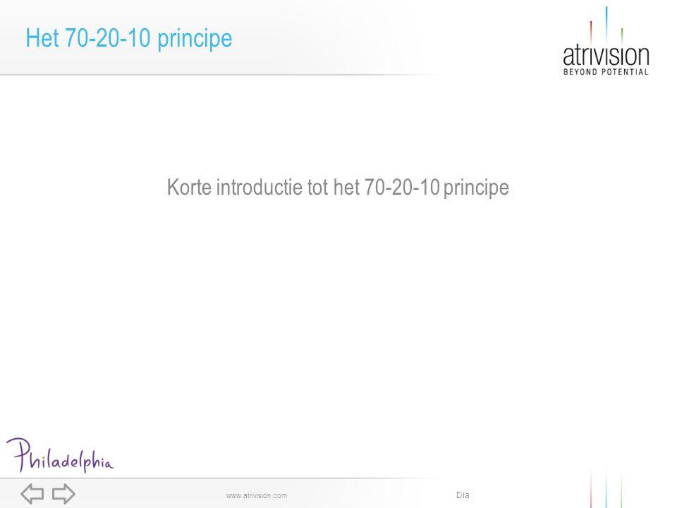 Dia www.atrivision.com Het 70-20-10 principe Korte introductie tot het 70-20-10 principe