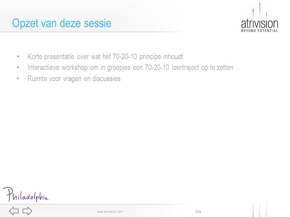 Dia www.atrivision.com Korte presentatie over wat het 70-20-10 principe inhoudt Interactieve workshop om in groepjes een 70-20-10 leertraject op te ze