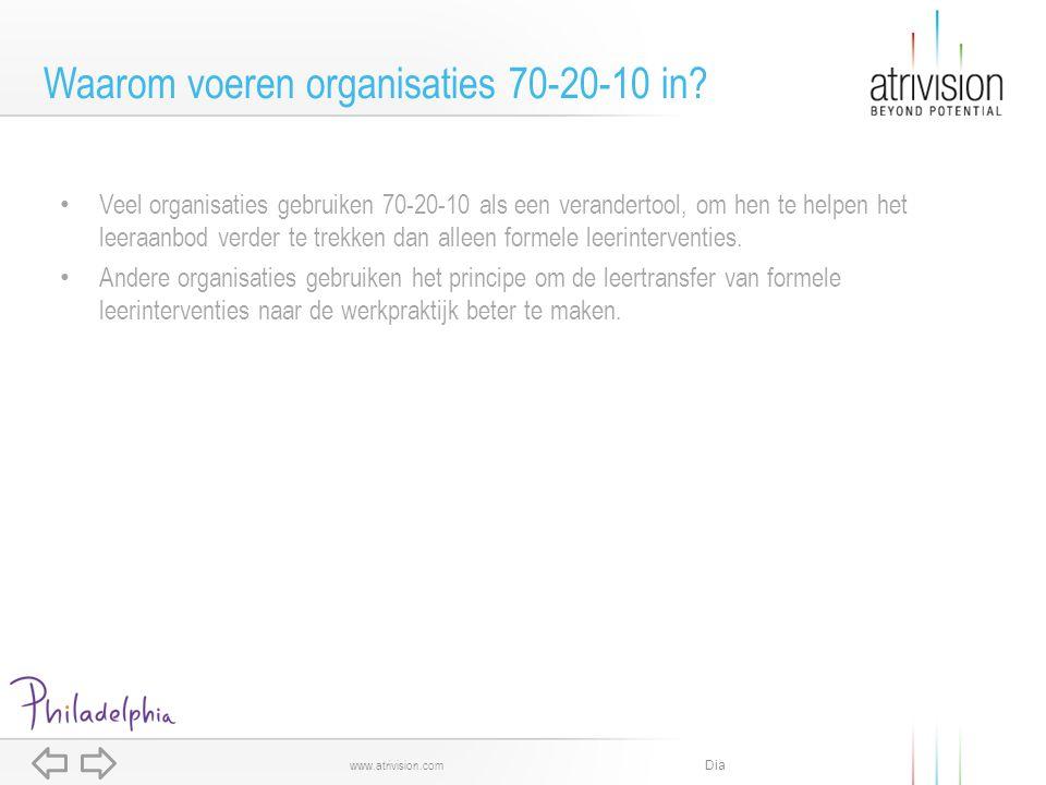 Dia www.atrivision.com Veel organisaties gebruiken 70-20-10 als een verandertool, om hen te helpen het leeraanbod verder te trekken dan alleen formele