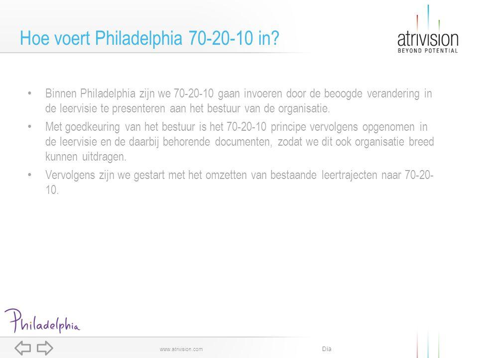 Dia www.atrivision.com Binnen Philadelphia zijn we 70-20-10 gaan invoeren door de beoogde verandering in de leervisie te presenteren aan het bestuur v