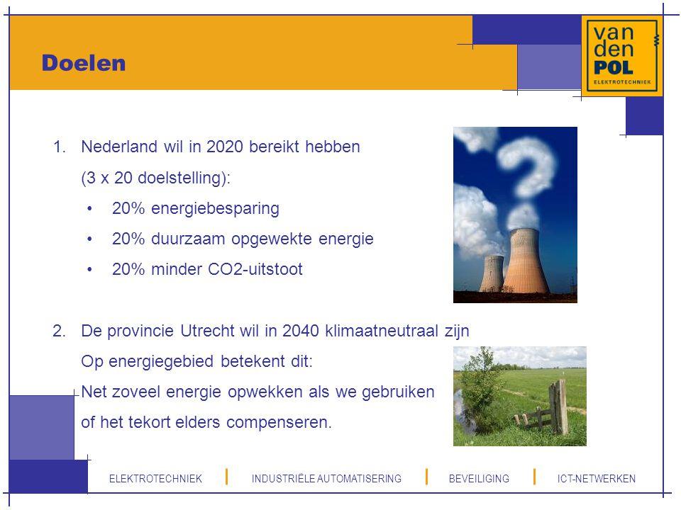 ELEKTROTECHNIEK INDUSTRIËLE AUTOMATISERING BEVEILIGING ICT-NETWERKEN Doelen 1.Nederland wil in 2020 bereikt hebben (3 x 20 doelstelling): 20% energieb