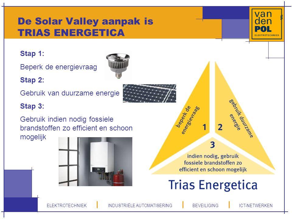 ELEKTROTECHNIEK INDUSTRIËLE AUTOMATISERING BEVEILIGING ICT-NETWERKEN De Solar Valley aanpak is TRIAS ENERGETICA Stap 1: Beperk de energievraag Stap 2: