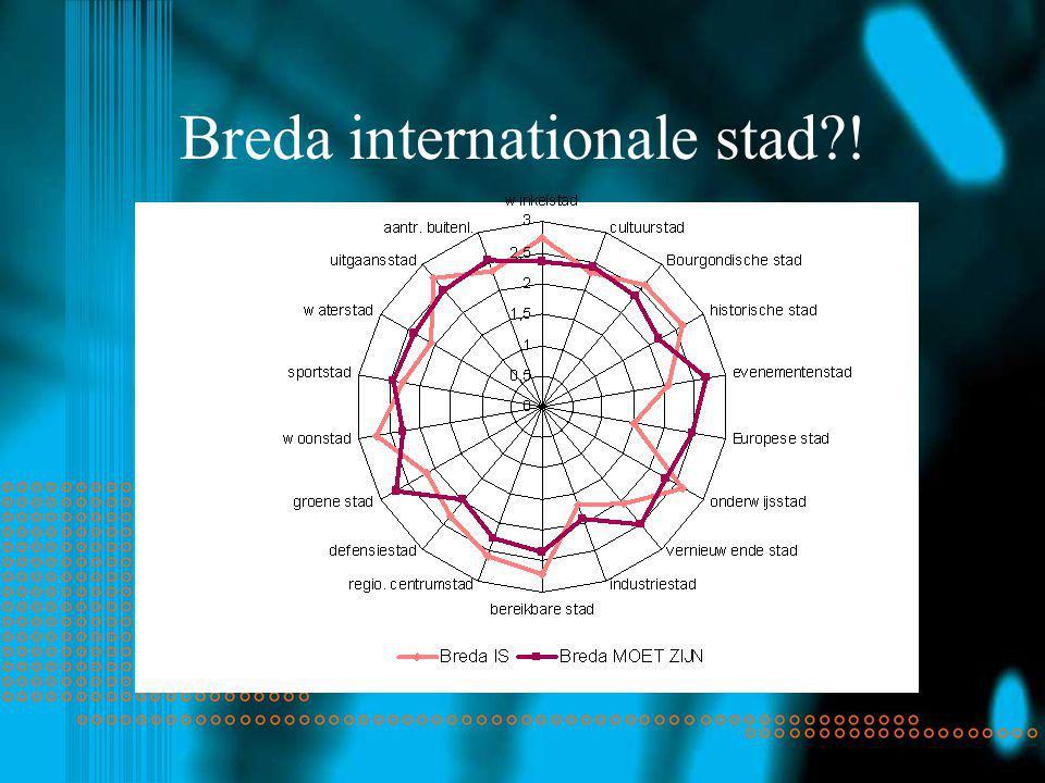 Breda internationale stad?!