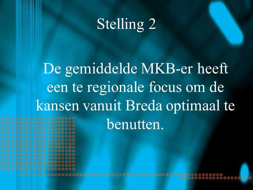 Stelling 2 De gemiddelde MKB-er heeft een te regionale focus om de kansen vanuit Breda optimaal te benutten.