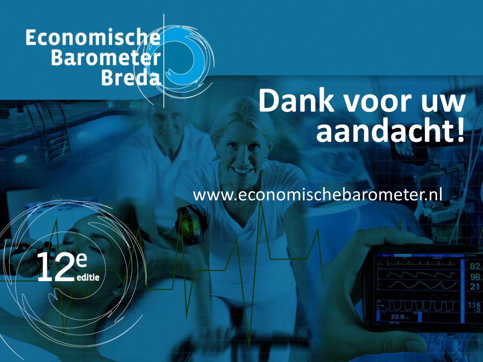 Dank voor uw aandacht Dank voor uw aandacht! www.economischebarometer.nl
