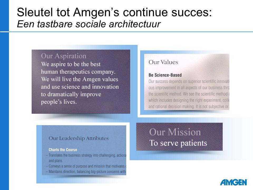 1990 – 1998 1998 - 2000 72 employees 45 employees 2000 - 2002 127 employees 2003 185 employees 2004 243 employees Amgen Internationaal Vanuit Breda bereikt!