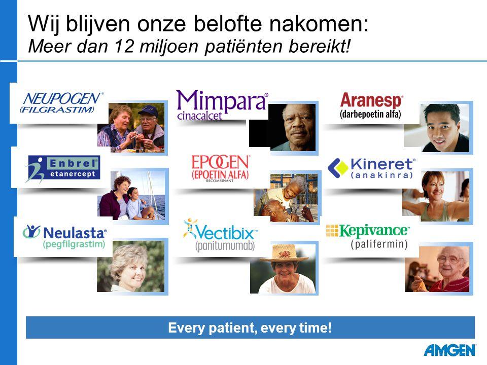 Wij blijven onze belofte nakomen: Meer dan 12 miljoen patiënten bereikt! Every patient, every time!