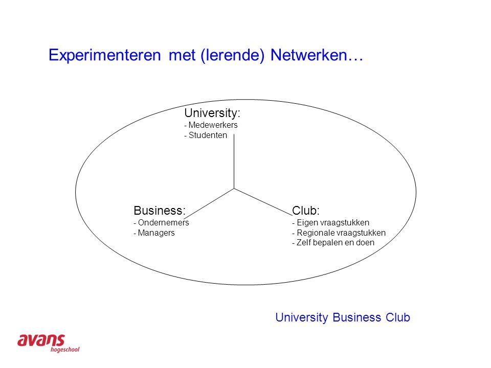 Experimenteren met (lerende) Netwerken… University: - Medewerkers - Studenten Business: - Ondernemers - Managers Club: - Eigen vraagstukken - Regionale vraagstukken - Zelf bepalen en doen University Business Club