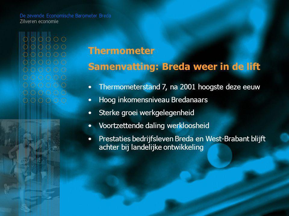 Thermometer De zevende Economische Barometer Breda Zilveren economie Thermometerstand 7, na 2001 hoogste deze eeuw Hoog inkomensniveau Bredanaars Sterke groei werkgelegenheid Voortzettende daling werkloosheid Prestaties bedrijfsleven Breda en West-Brabant blijft achter bij landelijke ontwikkeling Samenvatting: Breda weer in de lift