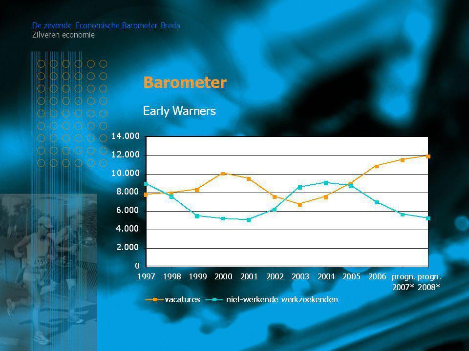 Barometer De zevende Economische Barometer Breda Zilveren economie Early Warners