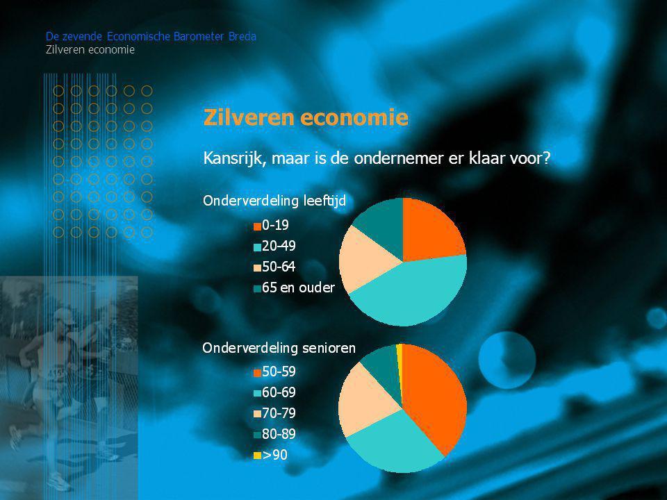 Zilveren economie De zevende Economische Barometer Breda Zilveren economie Kansrijk, maar is de ondernemer er klaar voor