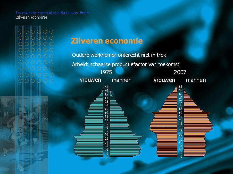 Zilveren economie De zevende Economische Barometer Breda Zilveren economie