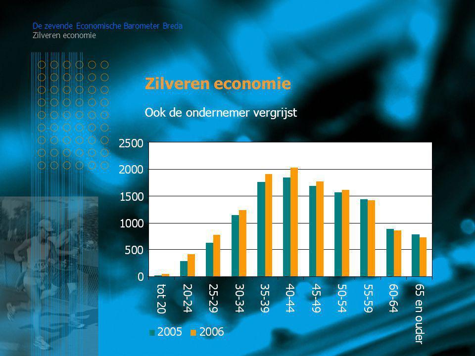 Zilveren economie De zevende Economische Barometer Breda Zilveren economie Ook de ondernemer vergrijst
