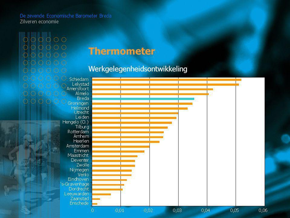 Thermometer De zevende Economische Barometer Breda Zilveren economie Werkgelegenheidsontwikkeling
