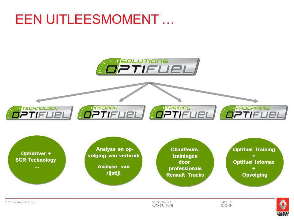 DEPARTMENT AUTHOR NAME PRESENTATION TITLEPAGE 5 02/03/09 EEN UITLEESMOMENT … Optidriver + SCR Technology … Optidriver + SCR Technology … Analyse en op