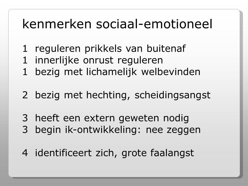 kenmerken sociaal-emotioneel 1 reguleren prikkels van buitenaf 1 innerlijke onrust reguleren 1 bezig met lichamelijk welbevinden 2 bezig met hechting, scheidingsangst 3 heeft een extern geweten nodig 3 begin ik-ontwikkeling: nee zeggen 4 identificeert zich, grote faalangst