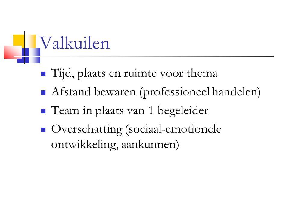 Valkuilen Tijd, plaats en ruimte voor thema Afstand bewaren (professioneel handelen) Team in plaats van 1 begeleider Overschatting (sociaal-emotionele