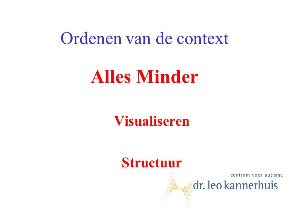 Ordenen van de context Alles Minder Visualiseren Structuur