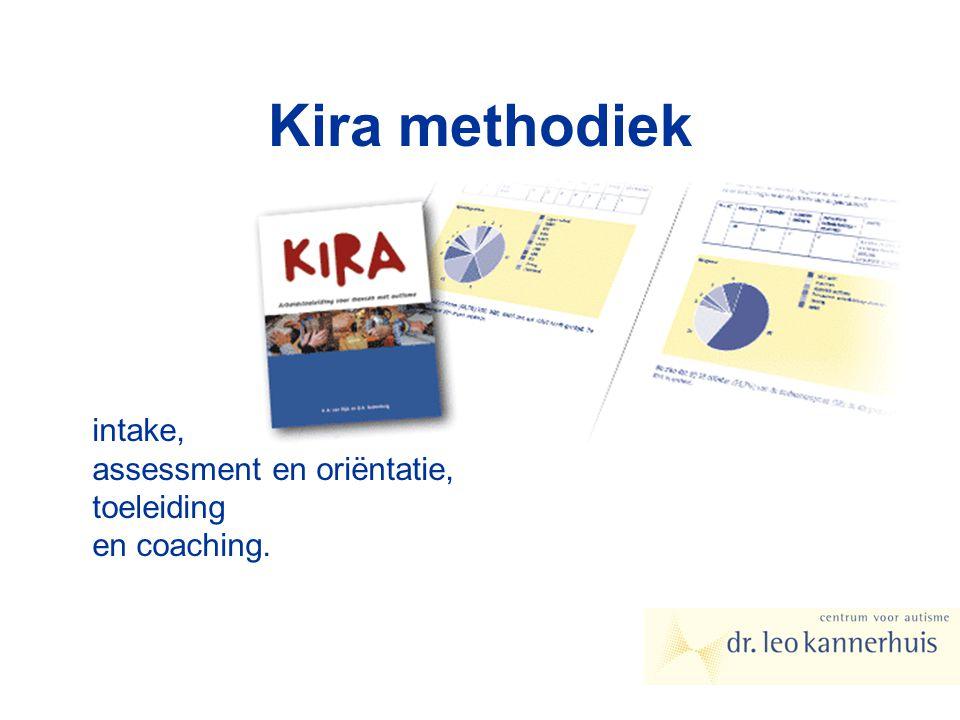 Kira methodiek intake, assessment en oriëntatie, toeleiding en coaching.