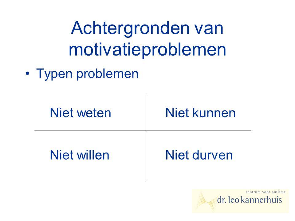 Achtergronden van motivatieproblemen Typen problemen Niet wetenNiet kunnen Niet willenNiet durven