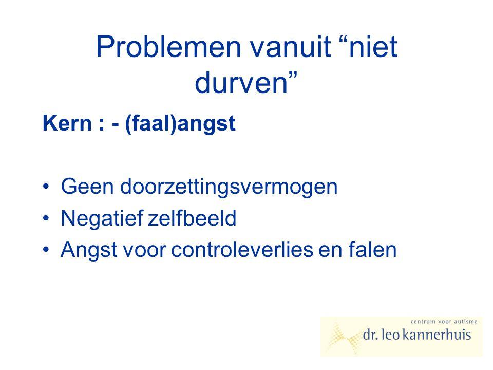 """Problemen vanuit """"niet durven"""" Kern : - (faal)angst Geen doorzettingsvermogen Negatief zelfbeeld Angst voor controleverlies en falen"""