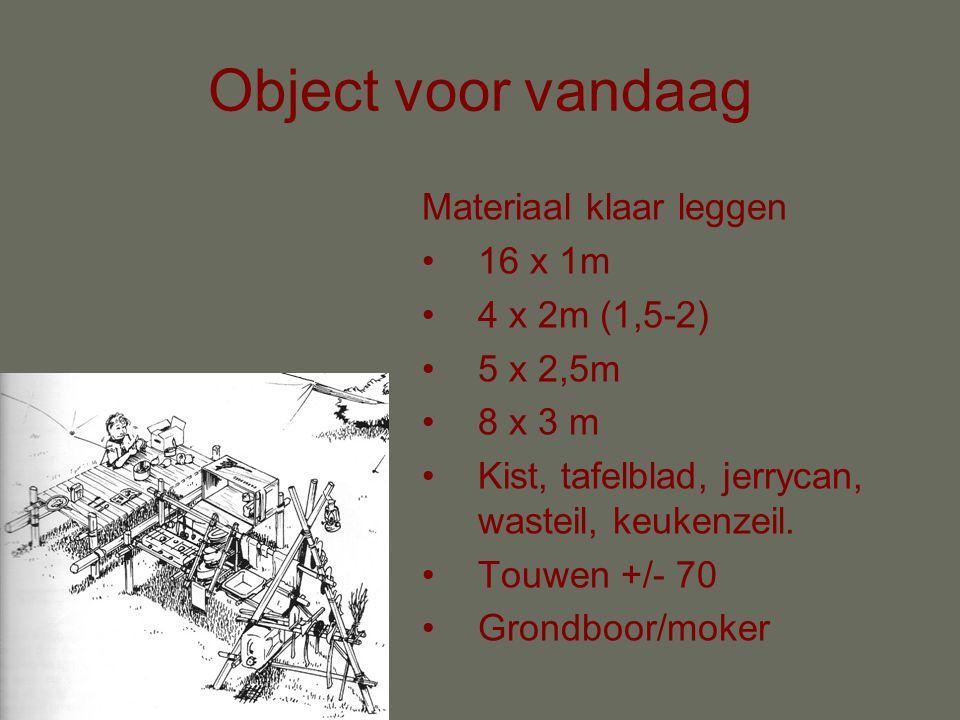 Object voor vandaag Materiaal klaar leggen 16 x 1m 4 x 2m (1,5-2) 5 x 2,5m 8 x 3 m Kist, tafelblad, jerrycan, wasteil, keukenzeil.